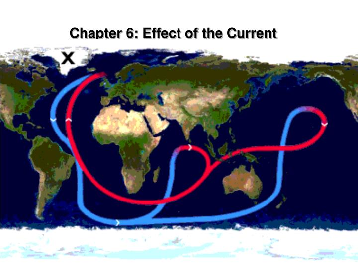 chapter 6 effect of the current n.