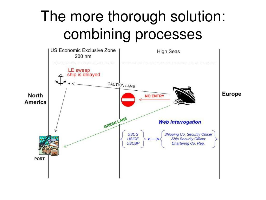 The more thorough solution: combining processes