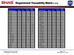 requirement traceability matrix 1 of 6