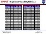 requirement traceability matrix 2 of 6