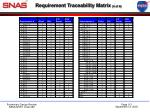 requirement traceability matrix 4 of 6