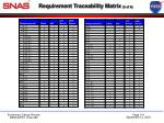 requirement traceability matrix 5 of 6