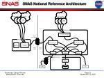snas notional reference architecture