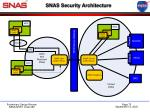 snas security architecture