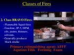 classes of fires51