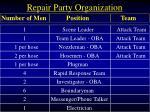 repair party organization