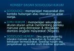 konsep dasar sosiologi hukum