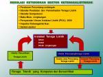 regulasi keteknikan sektor ketenagalistrikan