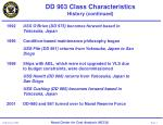 dd 963 class characteristics history continued