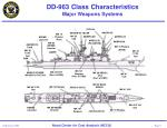 dd 963 class characteristics major weapons systems