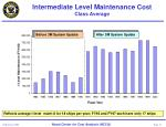 intermediate level maintenance cost class average
