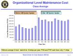 organizational level maintenance cost class average