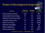 burden of neurological emergencies