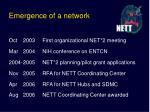 emergence of a network