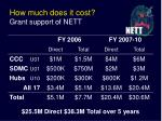 how much does it cost grant support of nett