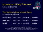 importance of early treatment lessons learned9