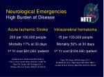 neurological emergencies high burden of disease