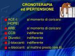 cronoterapia ed ipertensione