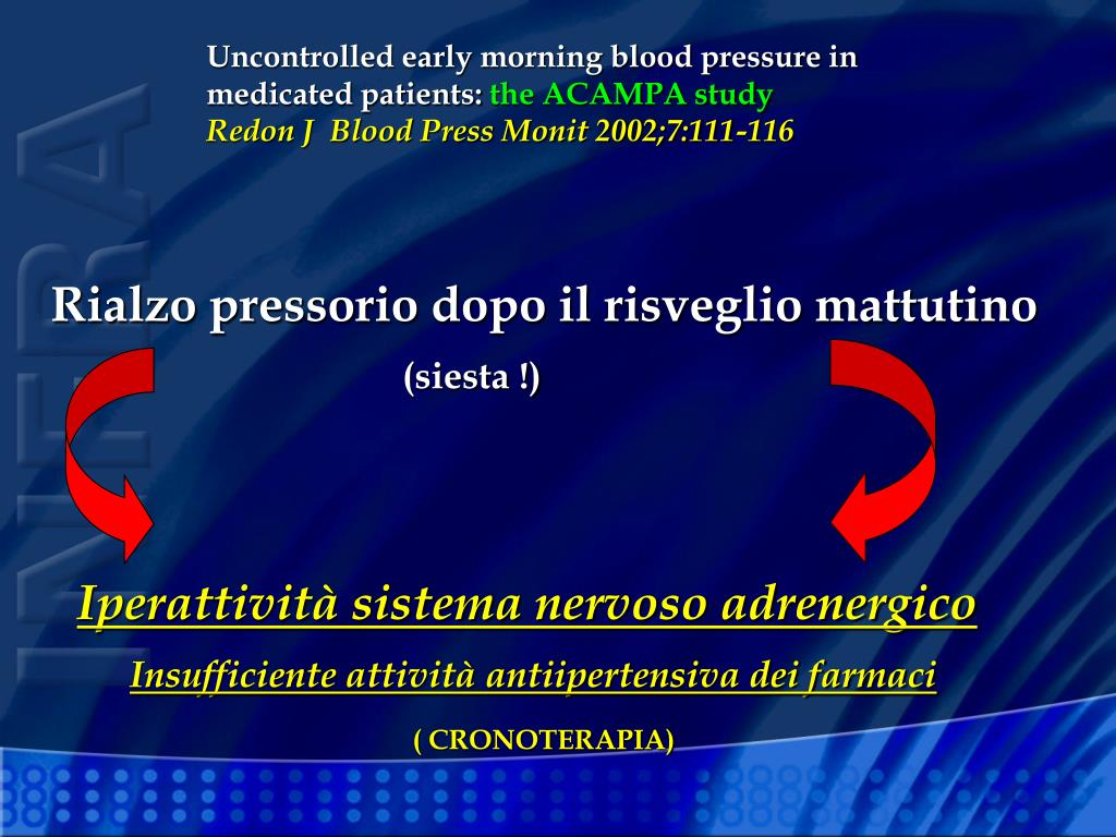 Uncontrolled early morning blood pressure in