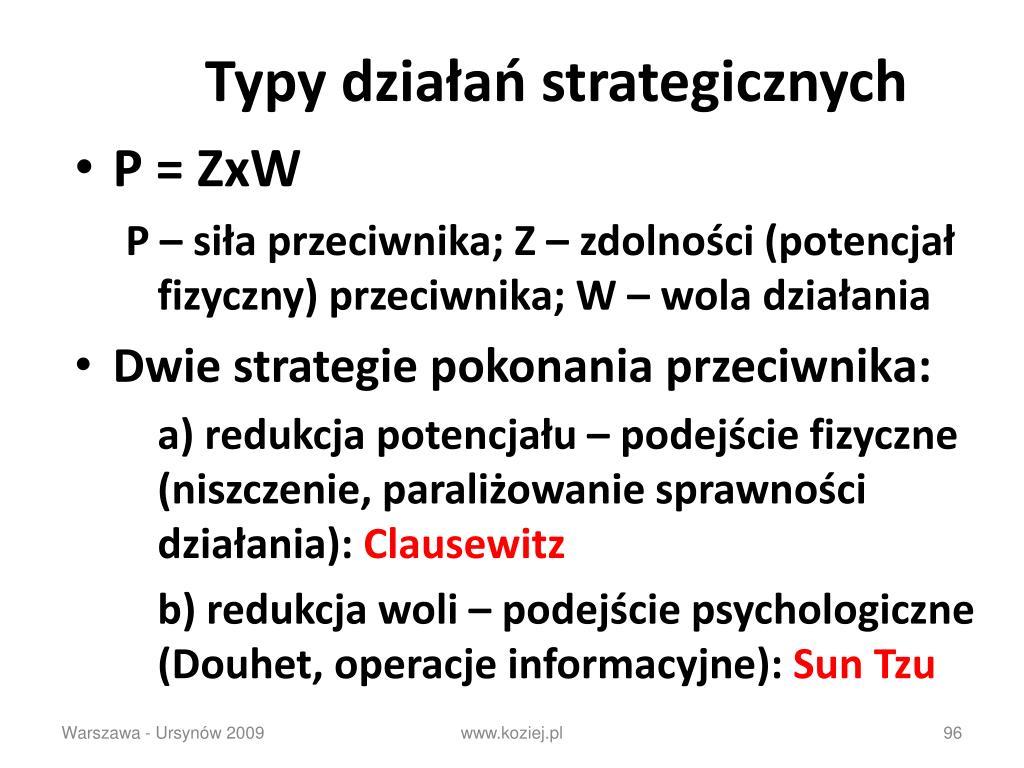 Typy działań strategicznych