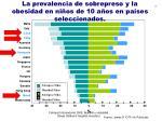 la prevalencia de sobrepreso y la obesidad en ni os de 10 a os en pa ses seleccionados