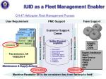 iuid as a fleet management enabler