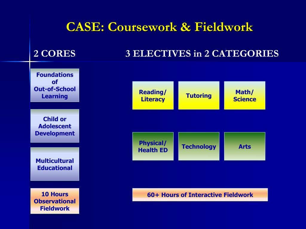 CASE: Coursework & Fieldwork