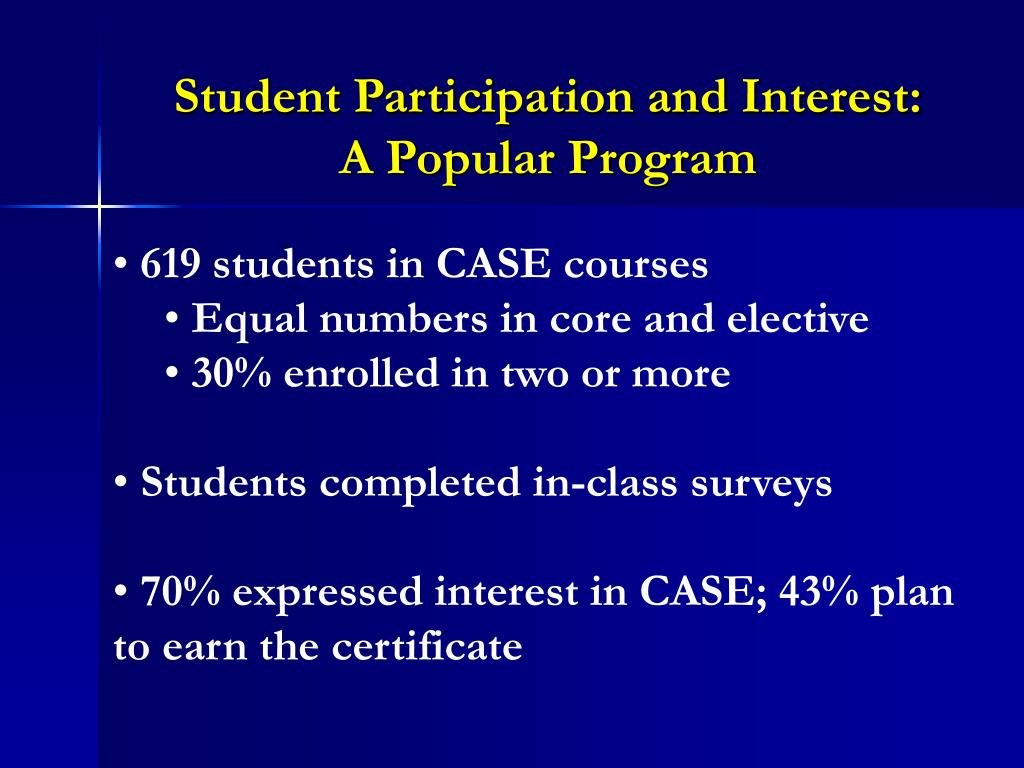 Student Participation and Interest: