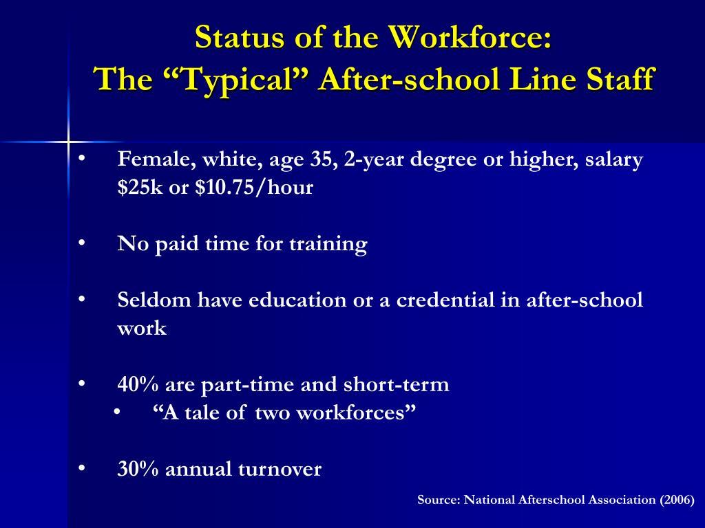 Status of the Workforce: