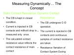 measuring dynamically the concept