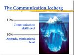 the communication iceberg