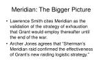 meridian the bigger picture40