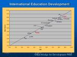 international education development
