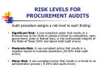 risk levels for procurement audits