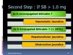 second step if sb 1 0 mg