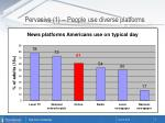 pervasive 1 people use diverse platforms
