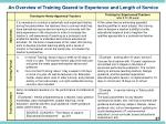 an overview of training geared to experience and length of service