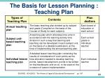the basis for lesson planning teaching plan