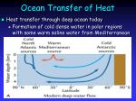 ocean transfer of heat