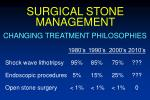 surgical stone management74