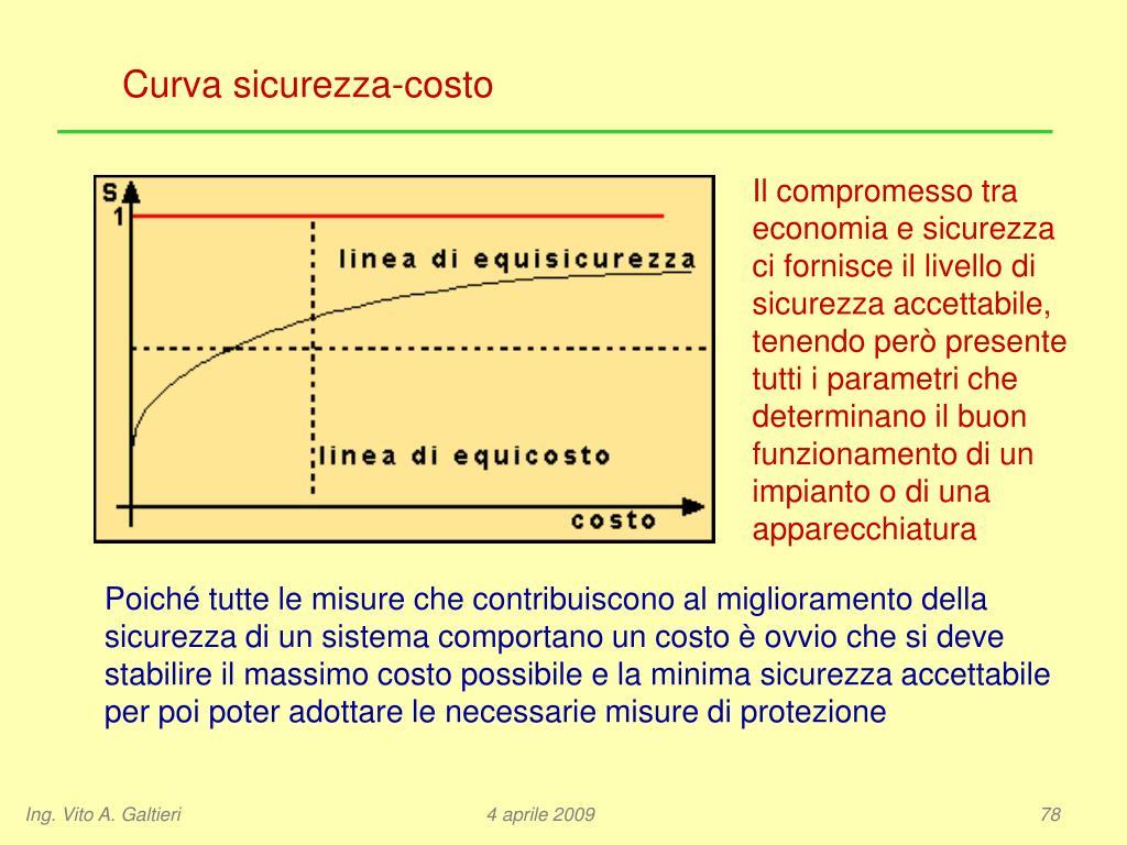 Curva sicurezza-costo