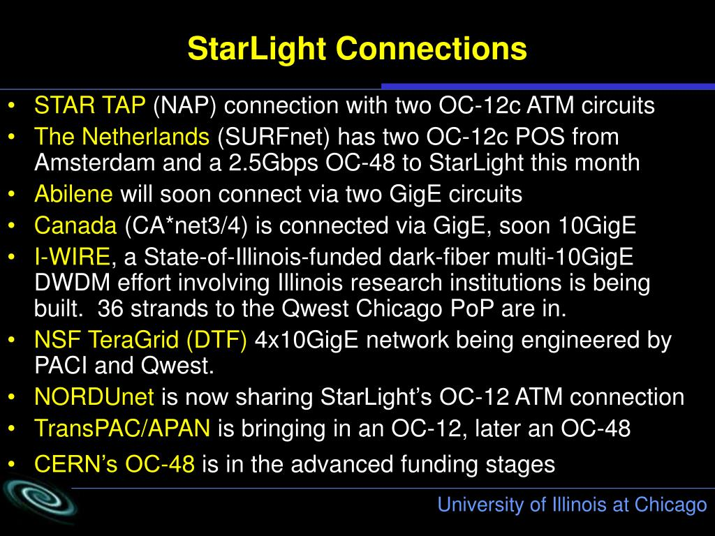 StarLight Connections