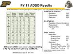 fy 11 adso results