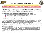 fy 11 branch fill rates