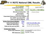 fy 11 rotc national oml results