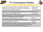 fy 12 accessions timeline