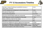 fy 12 accessions timeline43