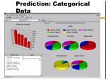prediction categorical data