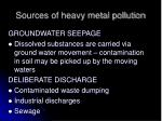 sources of heavy metal pollution16