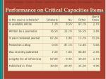 performance on critical capacities items